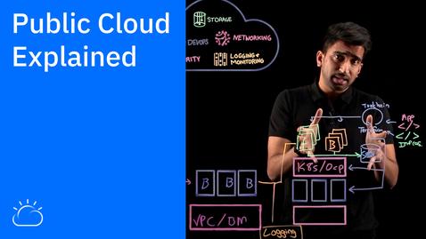 Thumbnail for entry Vysvětlení veřejného cloudu