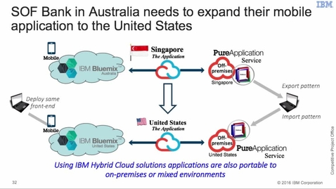 Drive Innovation and Optimization with IBM Hybrid Cloud -  Demo 4 Introduction