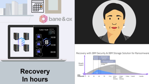 Thumbnail for entry IBM Storage and IBM Security Ransomware Solution