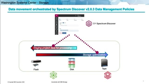 Thumbnail for entry Metadata-Driven Data Movement Policies with IBM Spectrum Archive, Discover, and Scale