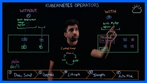 Thumbnail for entry Kubernetes Operators Explained