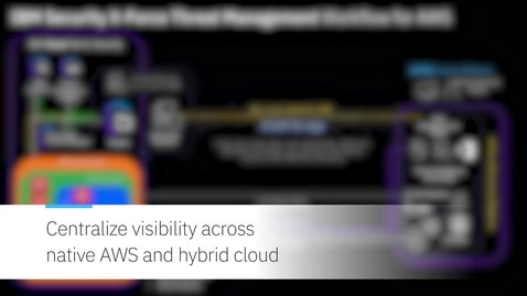 Thumbnail for entry Centralized visibility across native AWS and hybrid cloud