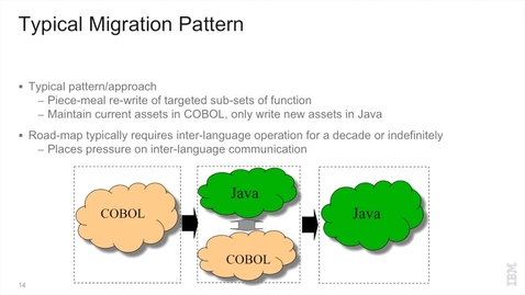 Thumbnail for entry COBOL to Java Migration Patterns and Performance