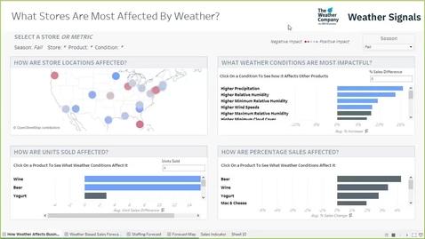 Thumbnail for entry IBM 于 2019 年全美零售业联盟展(NRF):天气预报信号带来的店铺数字洞察力
