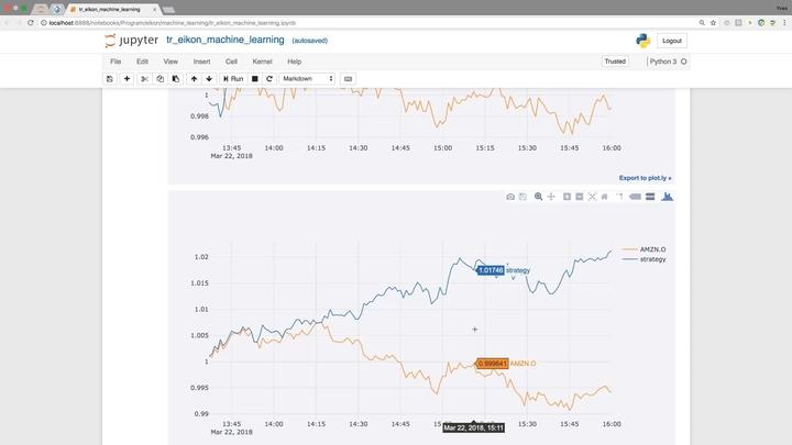 Eikon Data API - Python Quants Tutorial 8 - Financial Time Series