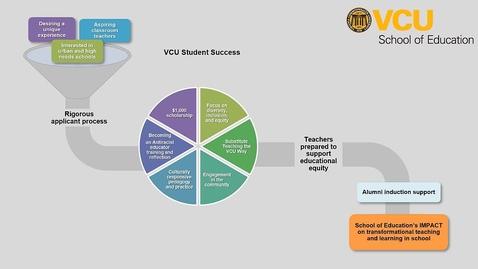 Thumbnail for entry Innovative Teacher Pipeline