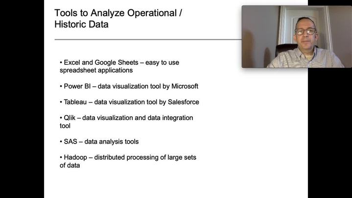 Thumbnail for channel Business 615 Essentials of Business Analytics