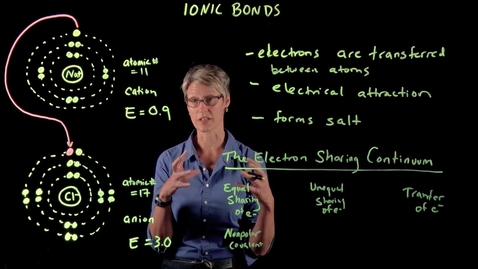 Thumbnail for entry Ionic Bonds & The Electron Sharing Continuum