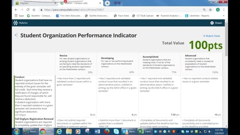 Thumbnail for entry Overview of the new Student Organization Performance Indicator (SOPI rating)