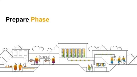 Thumbnail for entry SAP Commerce Cloud Migration Process : Prepare Phase - Webcast