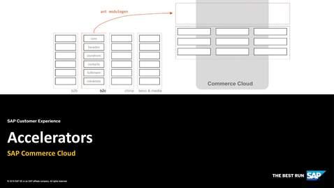 Thumbnail for entry Accelerators - SAP Commerce Cloud