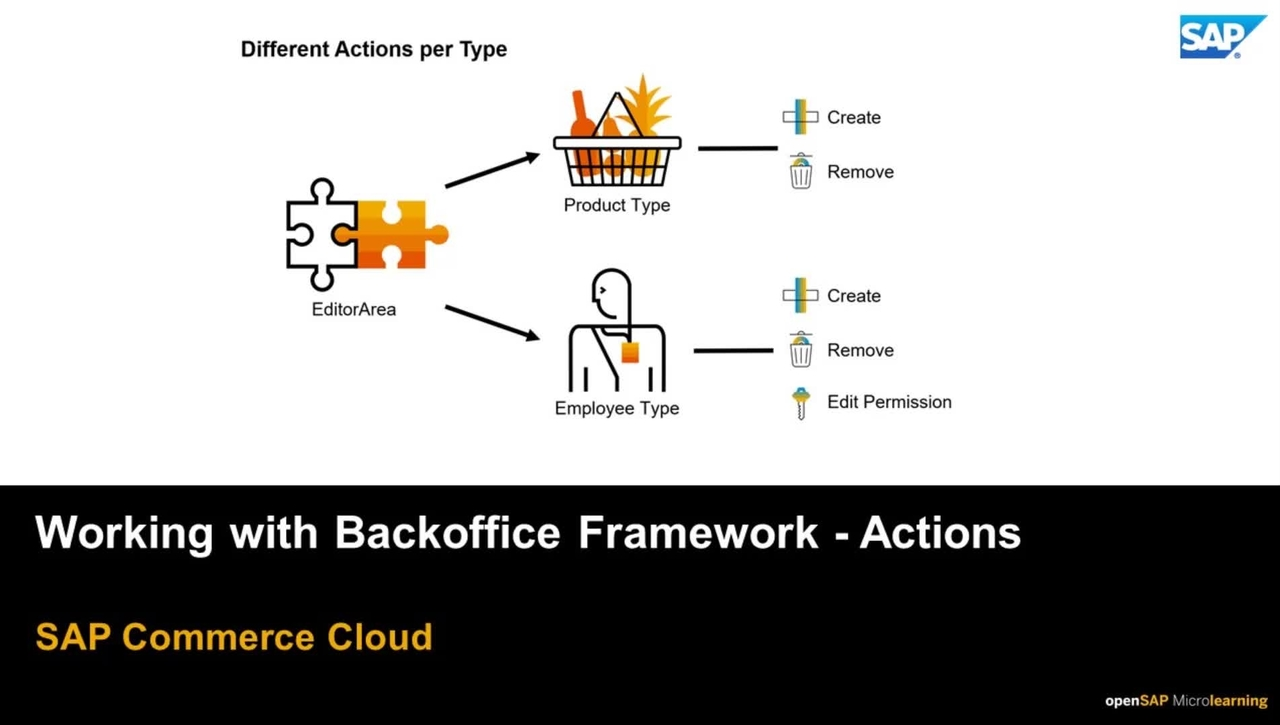 Working with Backoffice Framework: Actions - SAP Commerce Cloud
