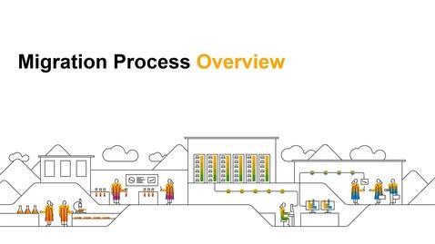 Thumbnail for entry SAP Commerce Cloud Migration Process Overview - Webcast