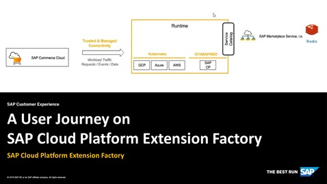 Thumbnail for entry A User Journey On SAP Cloud Platform Extension Factory
