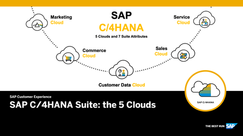 Thumbnail for entry [ARCHIVED] SAP C/4HANA Suite: the 5 Clouds