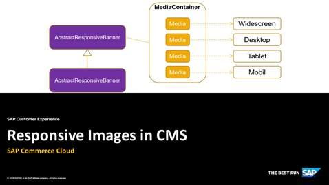 Thumbnail for entry Responsive Images - SAP Commerce Cloud