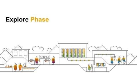 Thumbnail for entry SAP Commerce Cloud Migration Process : Explore Phase - Webcast