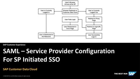 Thumbnail for entry SAML: Service Provider Configuration - SAP Customer Data Cloud