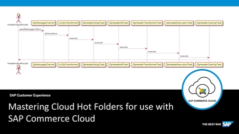 Thumbnail for entry Mastering Cloud Hot Folders for Use with SAP Commerce Cloud - Webinars