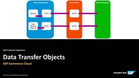 Thumbnail for entry Data Transfer Objects - SAP Commerce Cloud