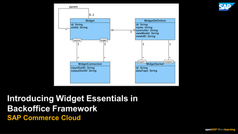 Thumbnail for entry Introducing Widget Essentials in Backoffice Framework - SAP Commerce Cloud