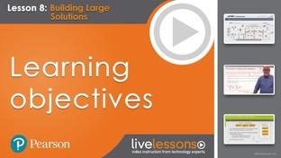 Learning objectives - Leading SAFe Scaled Agile Framework