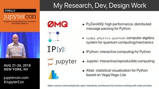 Enterprise usage of Jupyter: The business case and best practices
