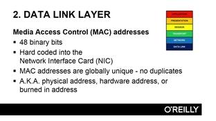 OSI Layer 2 MAC Addresses And ARP - CISSP Certification