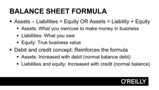 Video Thumbnail For The Balance Sheet Formula Assets Liabilities Equity