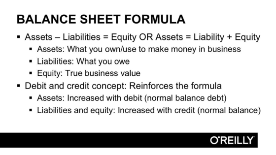 The Balance Sheet Formula Assets  Liabilities  Equity  Balance