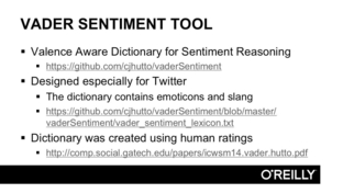 Sentiment In VADER - Natural Language Text Processing with