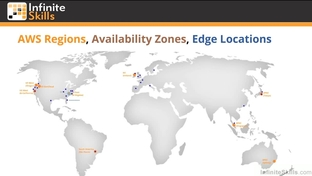 Regions And Availability Zones - Cloud Computing With AWS