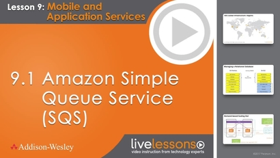 9 1 Amazon Simple Queue Service (SQS) | Learning Path