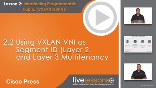 2 2 Using VXLAN VNI as Segment ID (Layer 2 and Layer 3