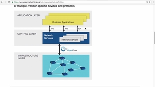 REST API Part 1: Overview - Software Defined Networking (SDN) [Video]
