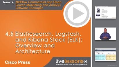 4 5 Elasticsearch, Logstash, and Kibana Stack (ELK