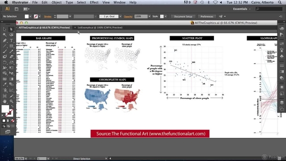 Infographic Ideas best adobe software for infographics : Introduction to Graphs - 'Creating Maps, Charts, and Infographics ...
