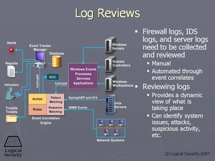 Log Reviews - SSCP Video Course Domain 4 - Analysis and