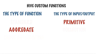 By Photo Congress || Hive Aggregate Functions Not Working