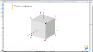 Texturing the cube - OpenGL and GLSL Fundamentals with C++