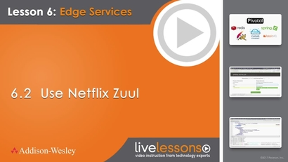 6 2 Use Netflix Zuul | Learning Path: Microservices, Spring Boot and