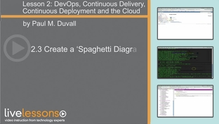 Create a spaghetti diagram and a value stream map devops in video thumbnail for create a spaghetti diagram and a value stream map ccuart Gallery