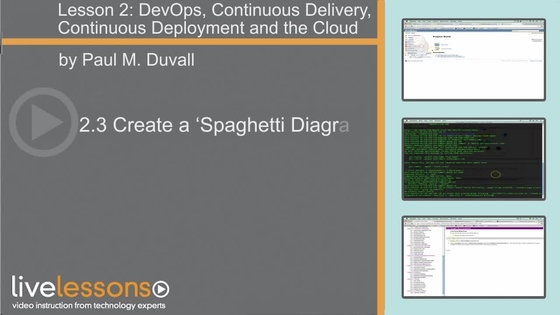 Create a spaghetti diagram and a value stream map devops in video thumbnail for create a spaghetti diagram and a value stream map ccuart Images