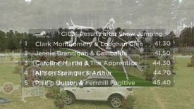 Thumbnail for entry Highlights of CIC3* Top 5 Following Show Jumping