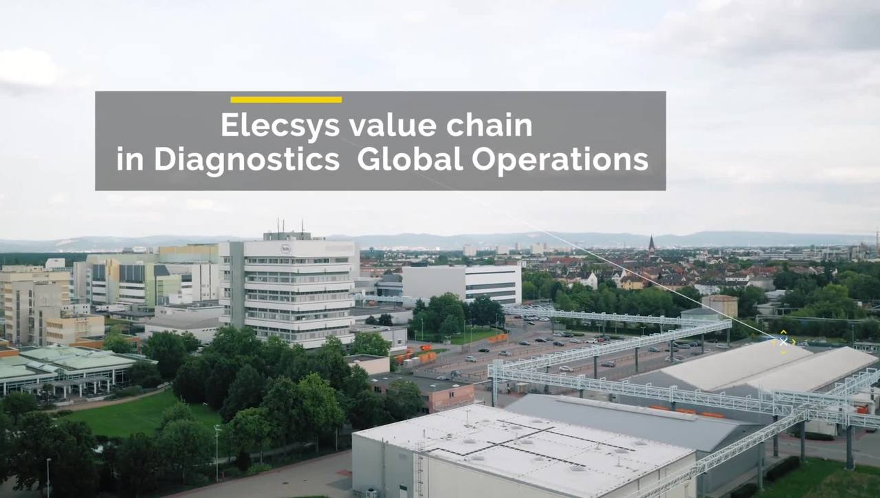 Elecsys value chain in Diagnostics Global Operations