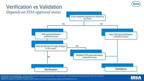 Thumbnail for entry Assay Implementation: IHC Assays