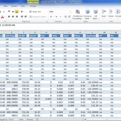 Thumbnail for channel Data Exploration with Excel Pivot Charts
