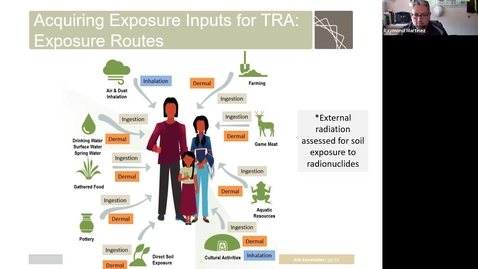 Thumbnail for entry Assessing Contaminant-Related Health Risks for Tribal Communities: Developing Exposure Scenarios, Exposure Pathways, and Exposure Factors for Tribal Risk Assessments