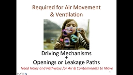 Thumbnail for entry Air Movement and Ventilation