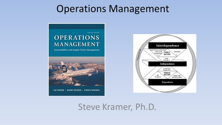 Thumbnail for channel Operations Management Public Videos